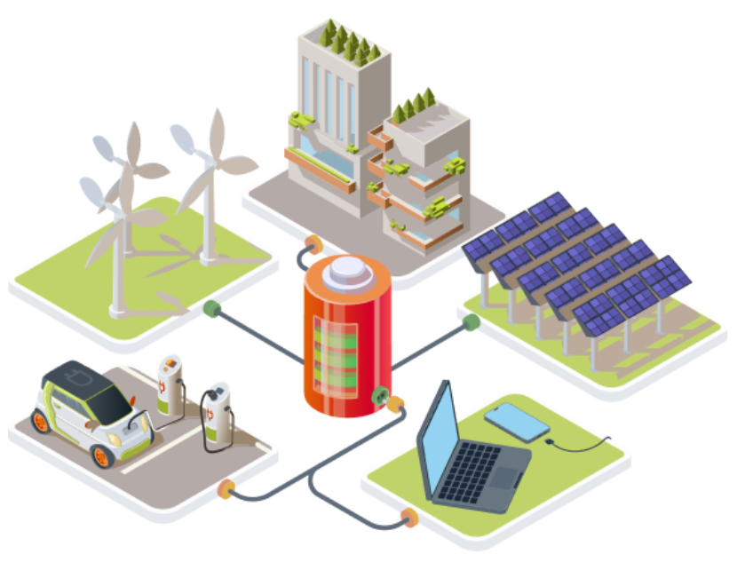 How does the Battery Storage Work?